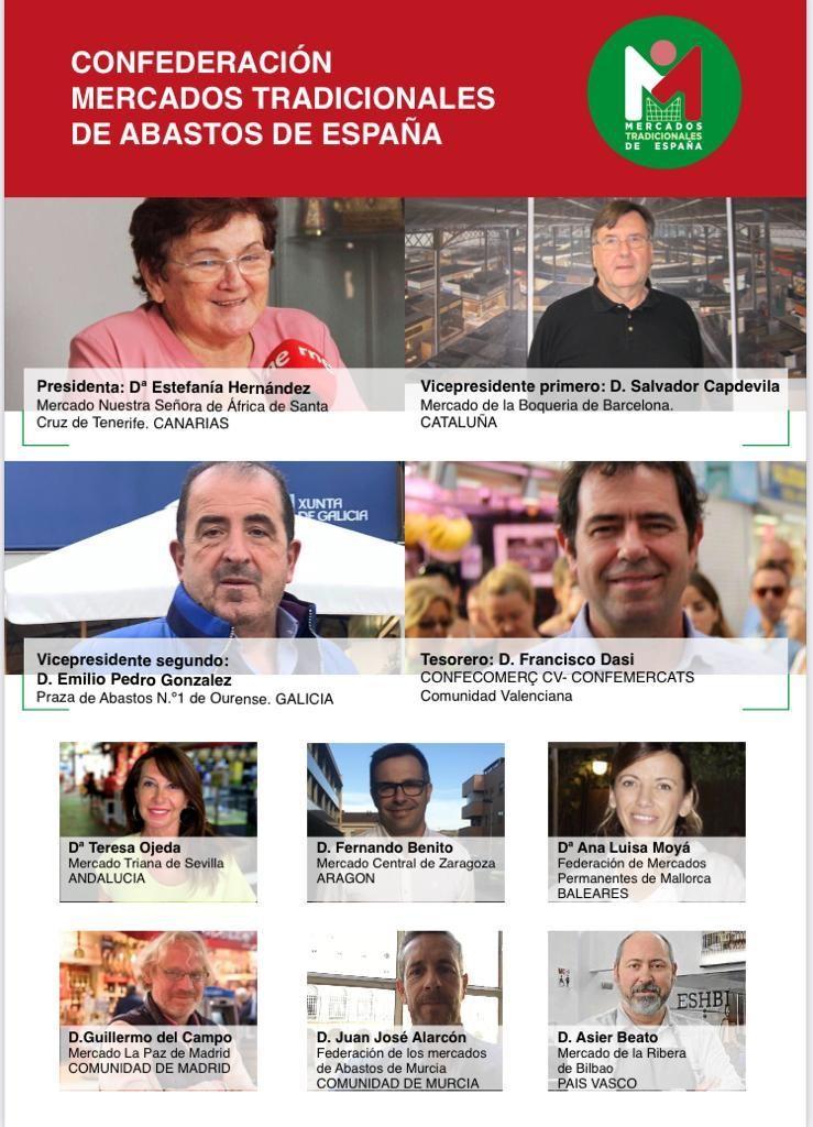 Confederación Mercados Tradicionales de Abastos de España